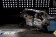 5 aut, które otrzymały zero gwiazdek w testach bezpieczeństwa