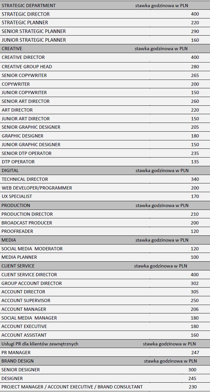 zarobkireklama-2021-3.png